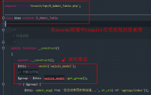 CI框架的全局函数、类库中调用model层的方法附加实际应用