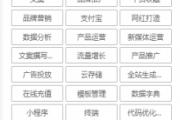 讯睿cms关键字列表调用